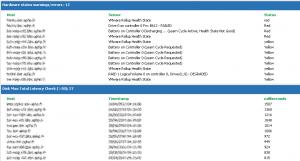 hardware diskmaxtotallatency